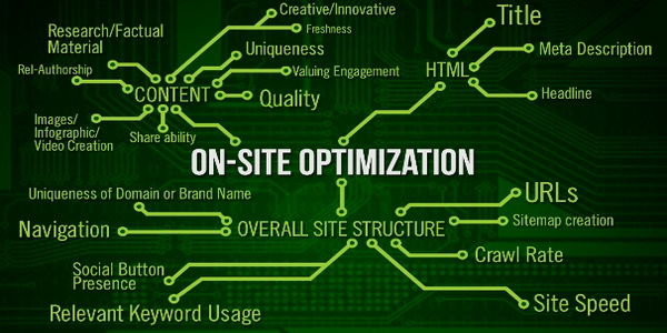 Tools to optimize the status of the website